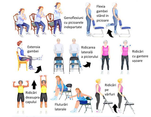 exercitii antigravitationale osteoporoza